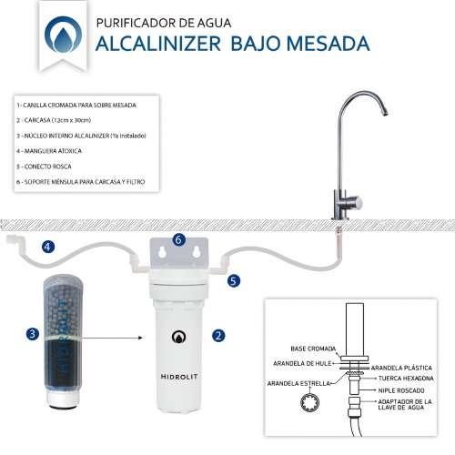 Filtro Purificador de agua Instalacion HIDROLIT