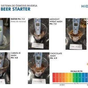 Osmosis Inversa para cerveza Beer Starter Hidrolit Purificador de agua