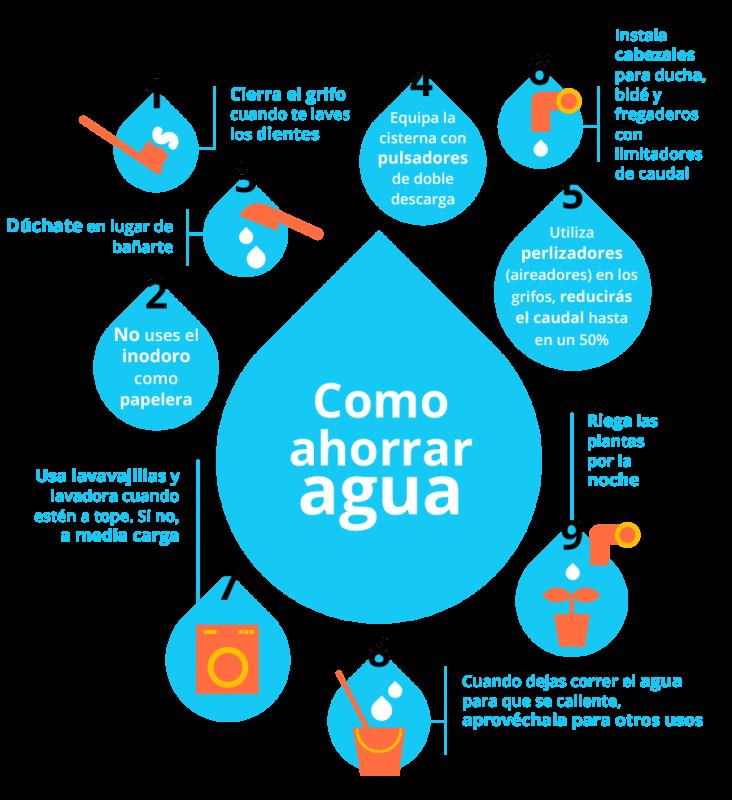 Día Mundial del Agua Hidrolit