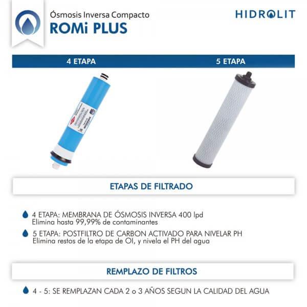 Cuarta y quinta etapa osmosis inversa ROMi Plus HIdrlolit