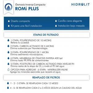 Ficha técnica de Osmosis Inversa ROMi Plus Hidrolit